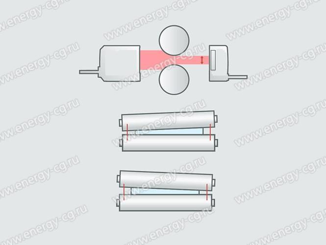 Купить Keyence IG-1000 Keyence DL-RS1A